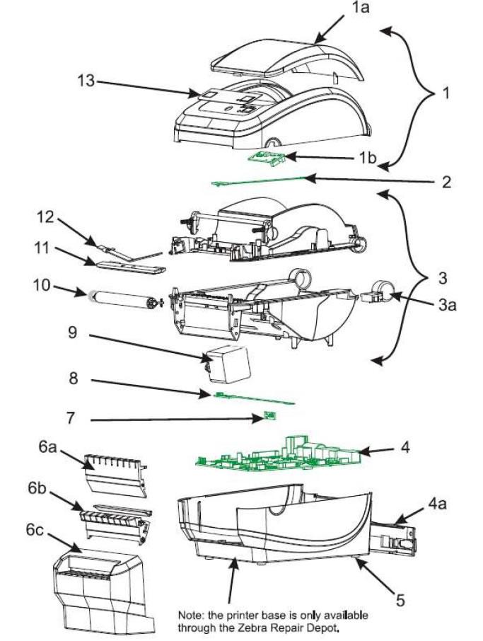 Zebra GK420D Parts Diagram